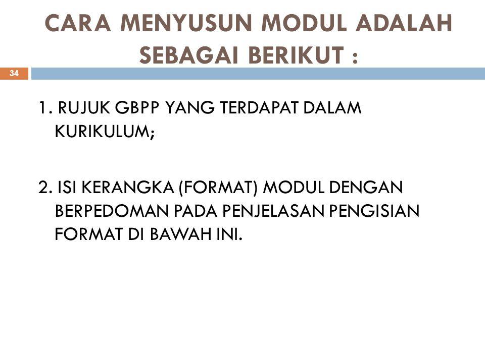 CARA MENYUSUN MODUL ADALAH SEBAGAI BERIKUT :