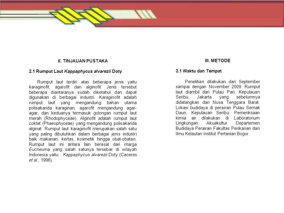 II. TINJAUAN PUSTAKA 2.1 Rumput Laut Kappaphycus alvarezii Doty.