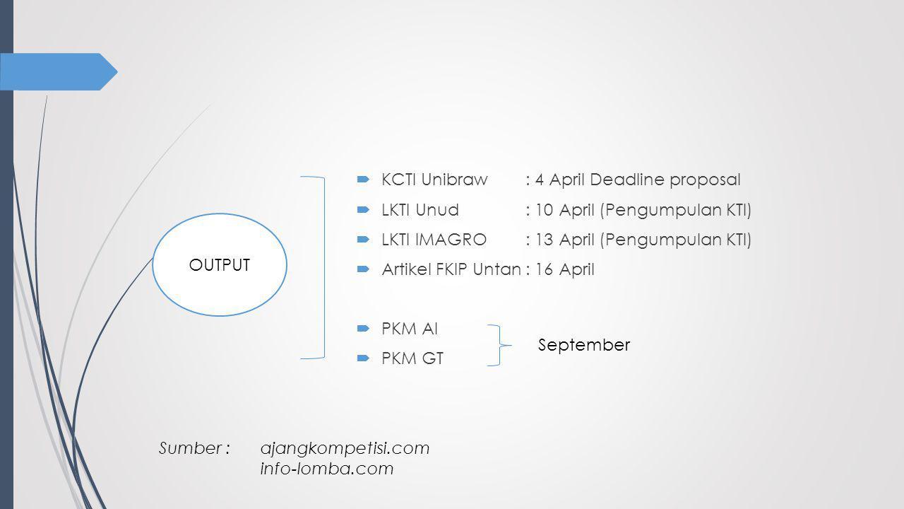 KCTI Unibraw : 4 April Deadline proposal