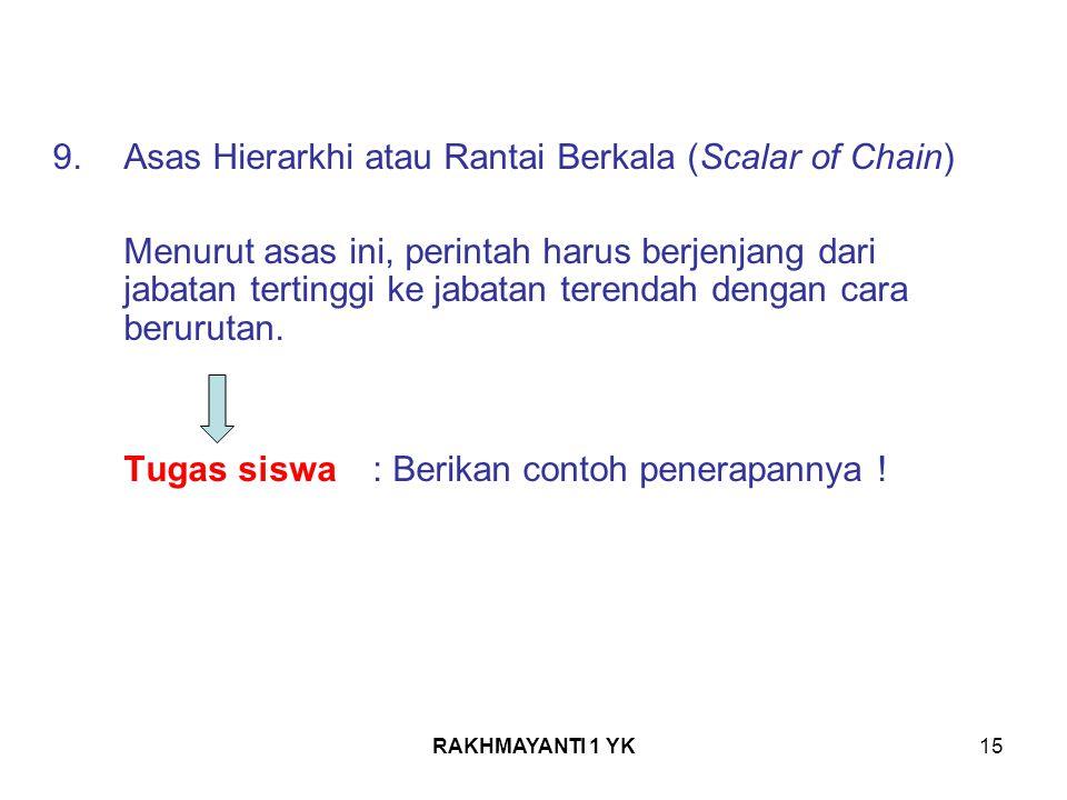 Asas Hierarkhi atau Rantai Berkala (Scalar of Chain)