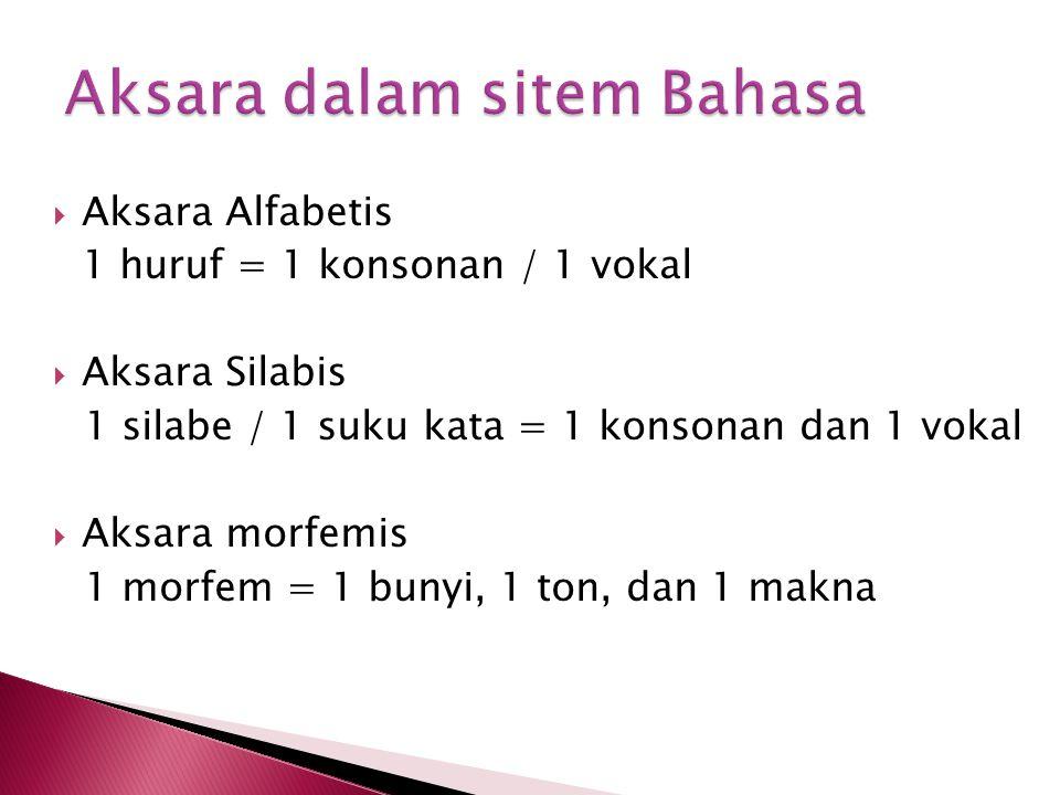 Aksara dalam sitem Bahasa