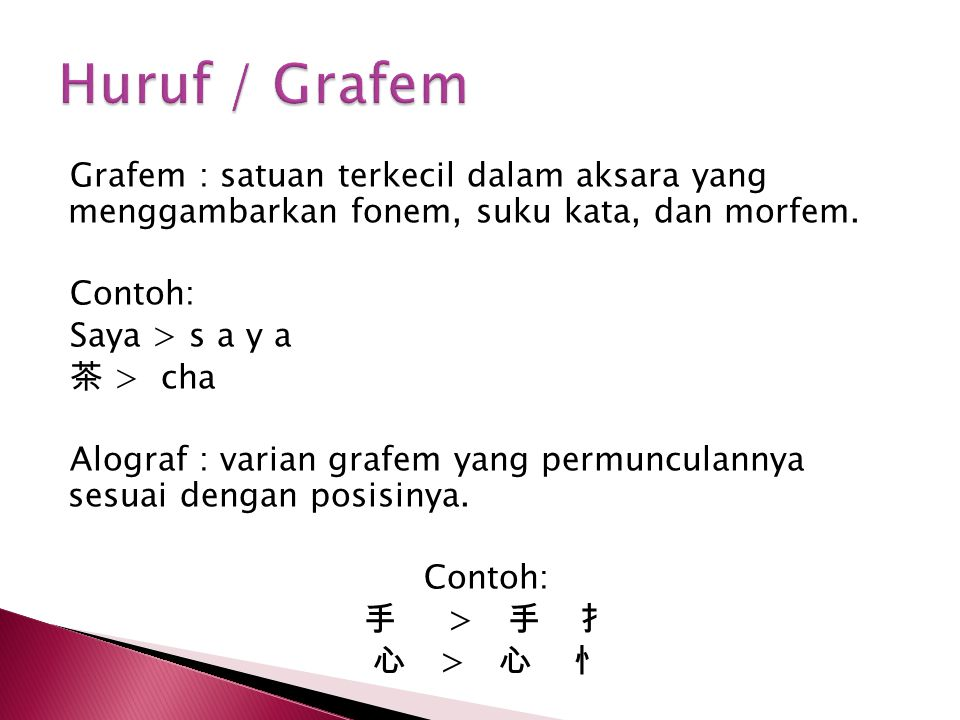Huruf / Grafem