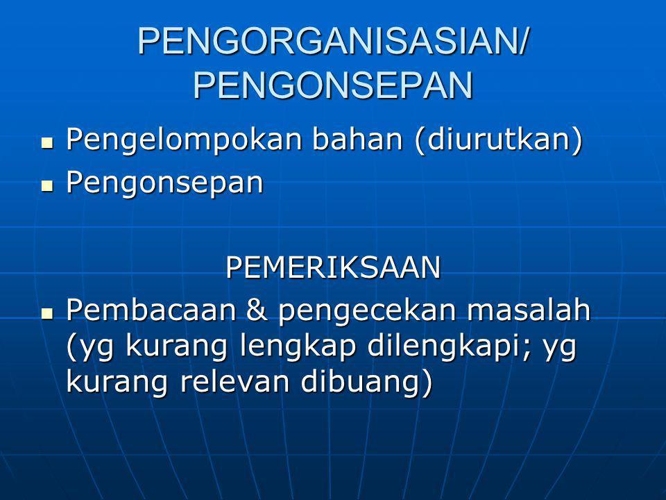 PENGORGANISASIAN/ PENGONSEPAN
