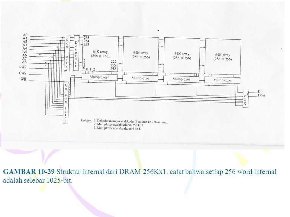 GAMBAR 10-39 Struktur internal dari DRAM 256Kx1