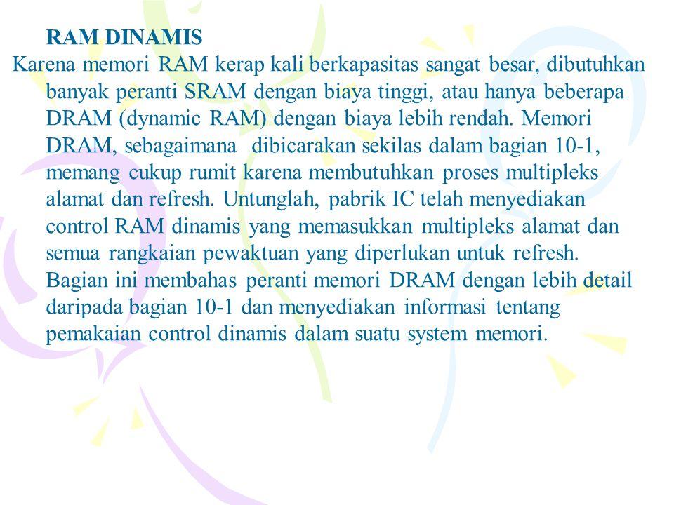 RAM DINAMIS