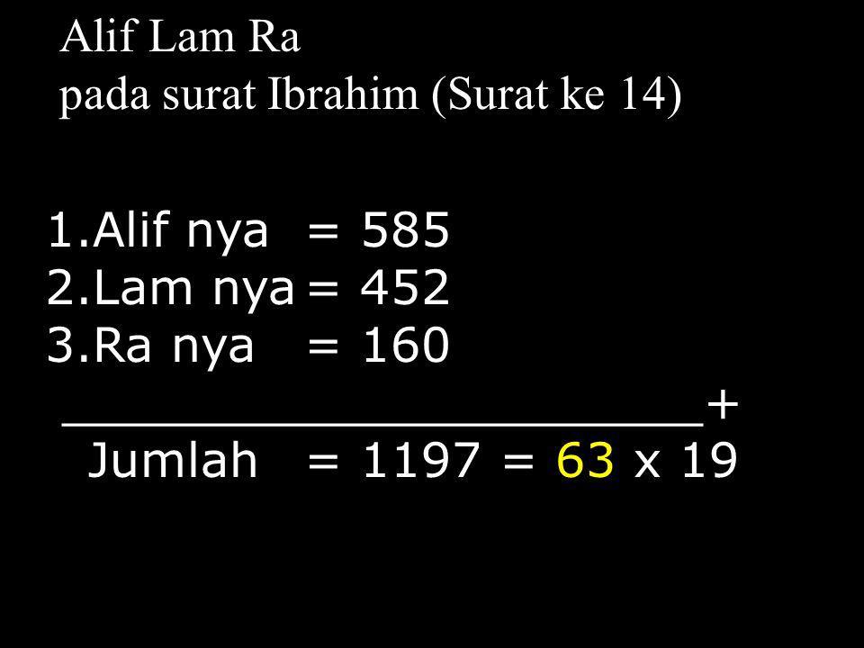 Alif Lam Ra pada surat Ibrahim (Surat ke 14) Alif nya = 585. Lam nya = 452. Ra nya = 160. _____________________+