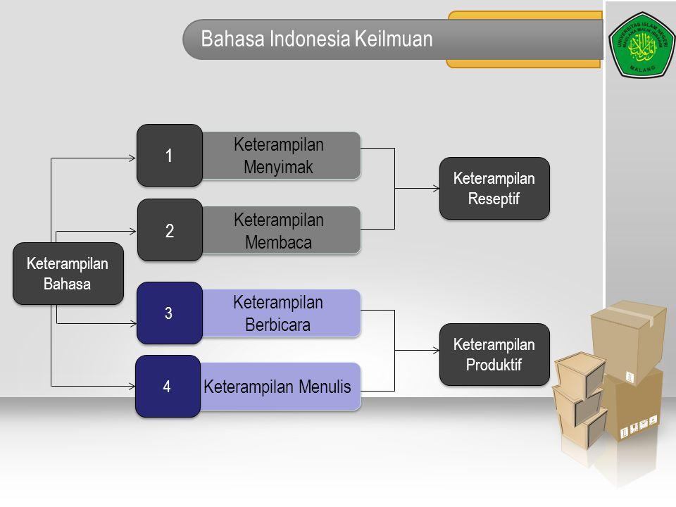 Bahasa Indonesia Keilmuan