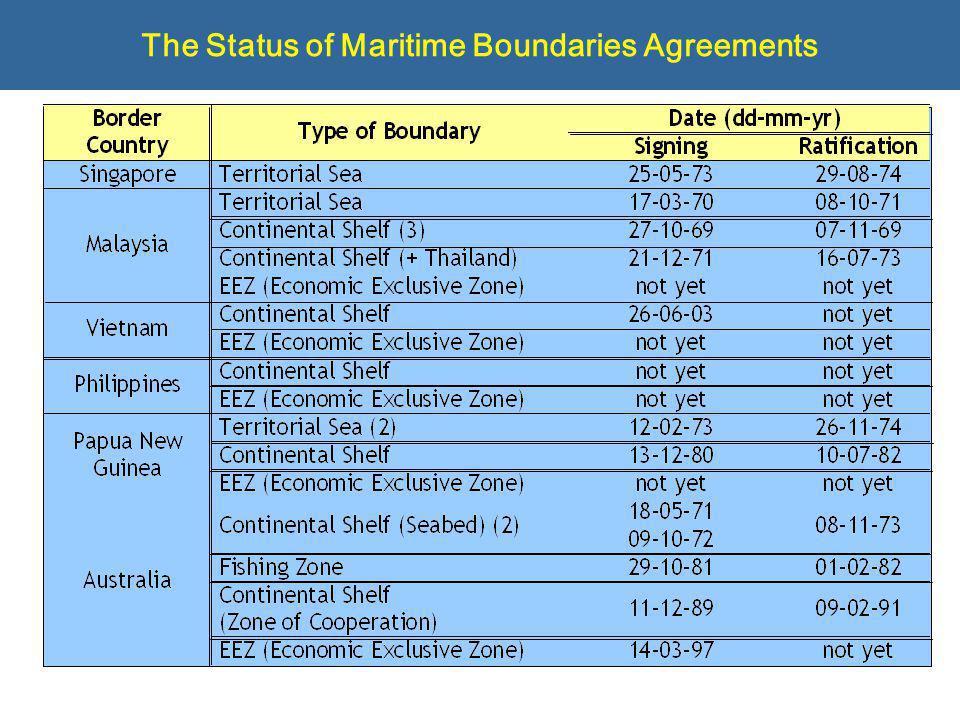 The Status of Maritime Boundaries Agreements