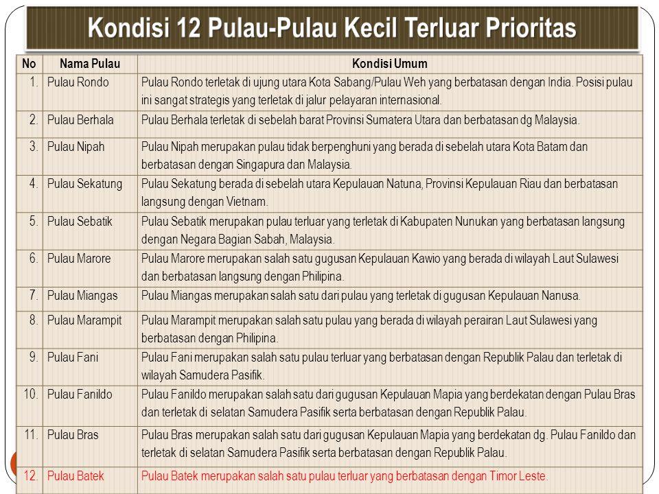 Kondisi 12 Pulau-Pulau Kecil Terluar Prioritas