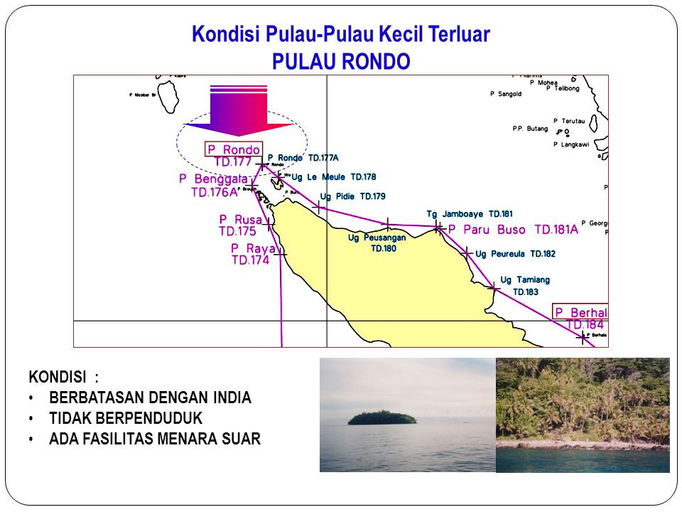 Kondisi Pulau-Pulau Kecil Terluar