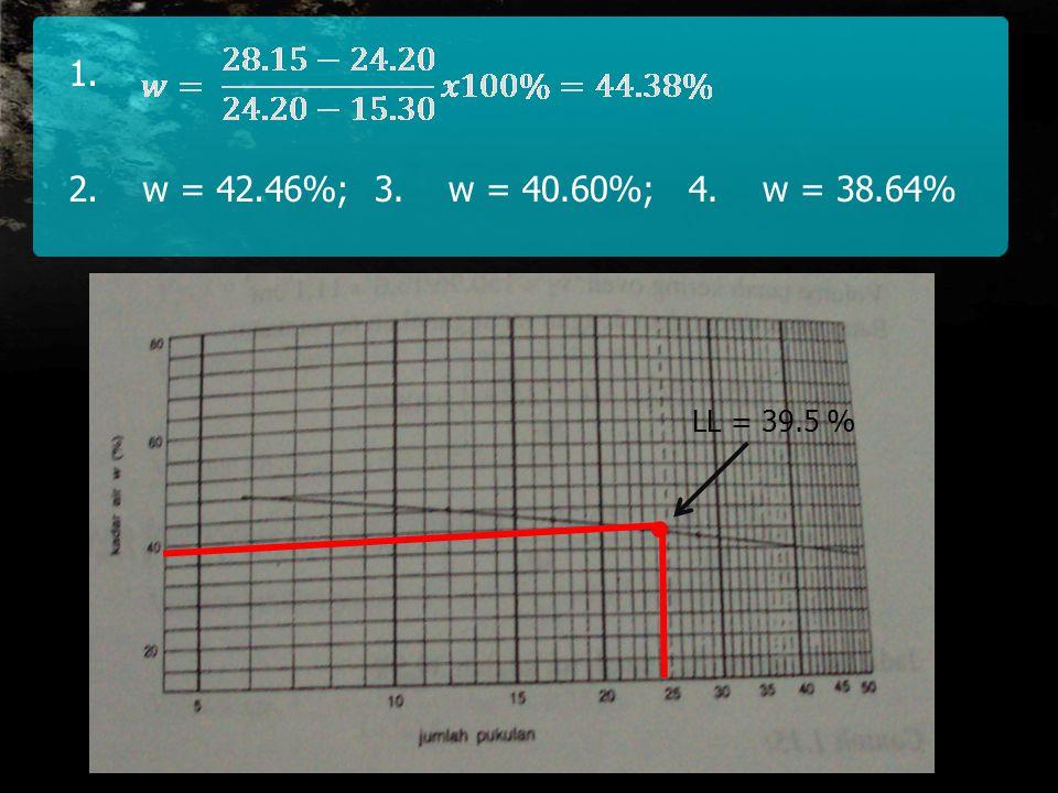 1. 2. w = 42.46%; 3. w = 40.60%; 4. w = 38.64% LL = 39.5 %