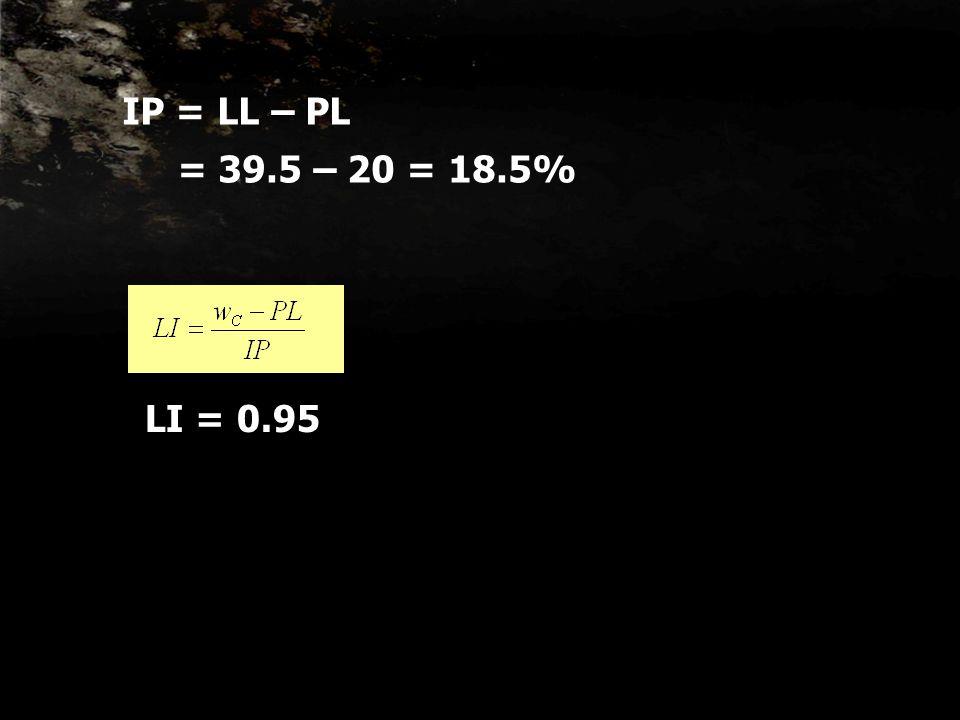 IP = LL – PL = 39.5 – 20 = 18.5% LI = 0.95