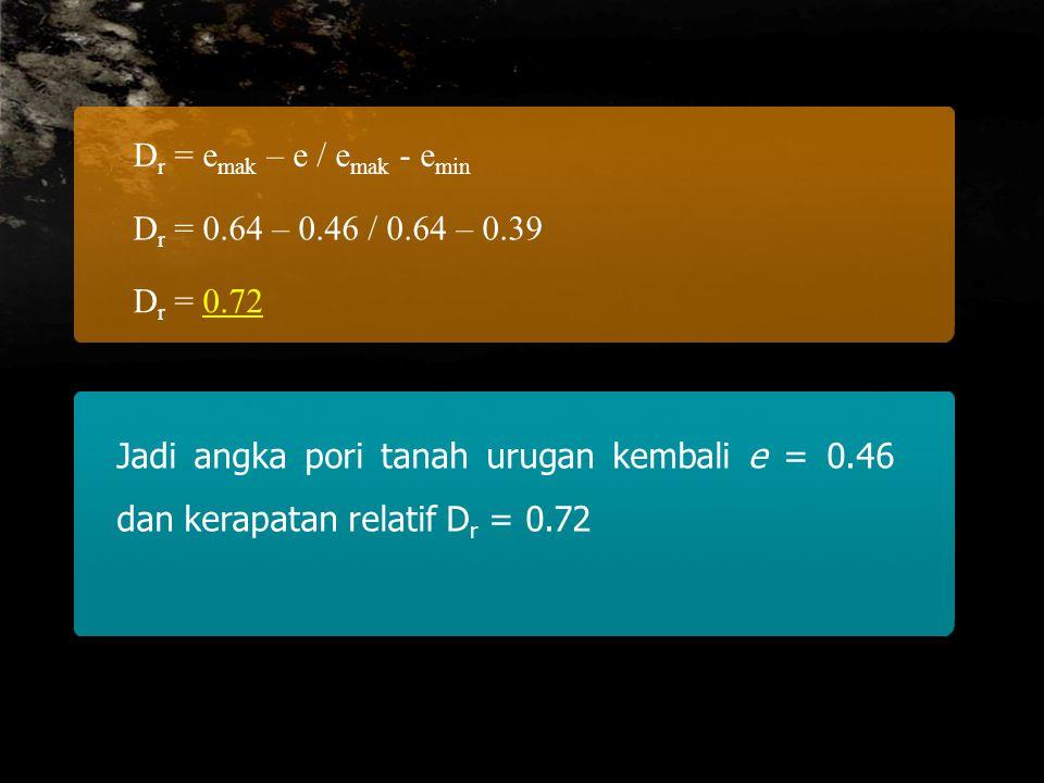 Dr = emak – e / emak - emin Dr = 0.64 – 0.46 / 0.64 – 0.39. Dr = 0.72.