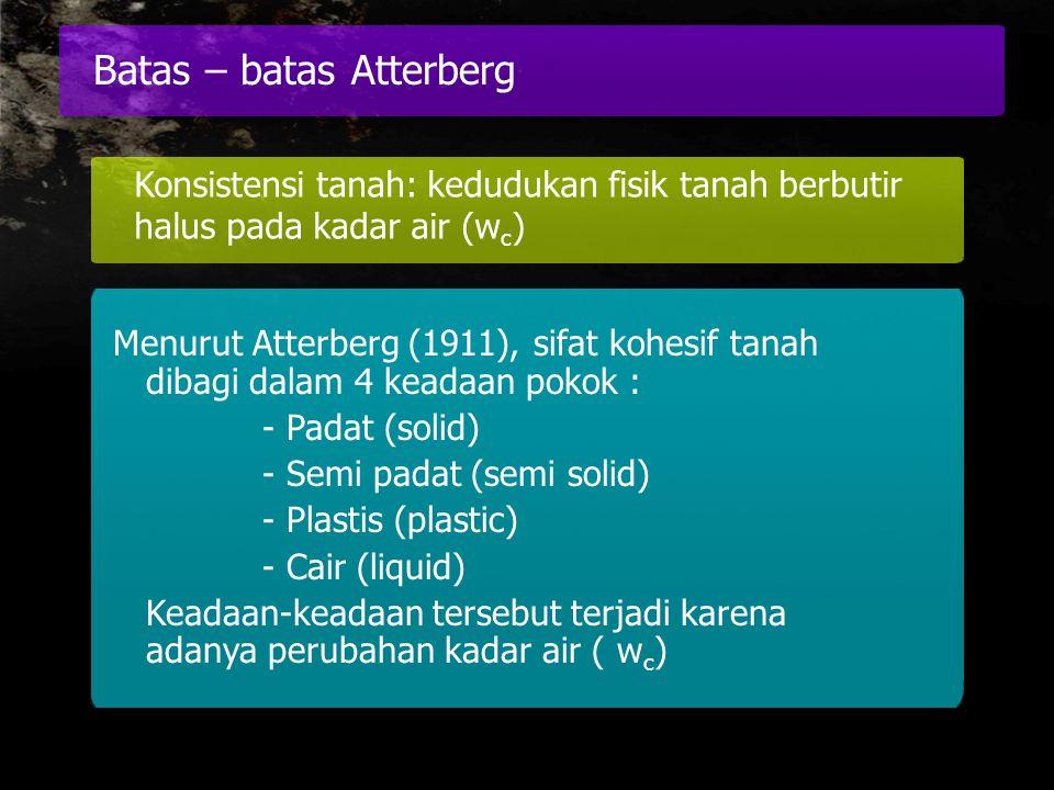 Batas – batas Atterberg