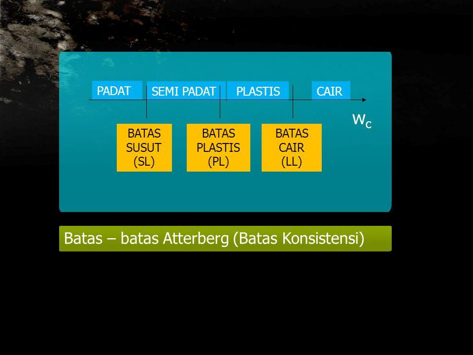 wc Batas – batas Atterberg (Batas Konsistensi) BATAS CAIR (LL)