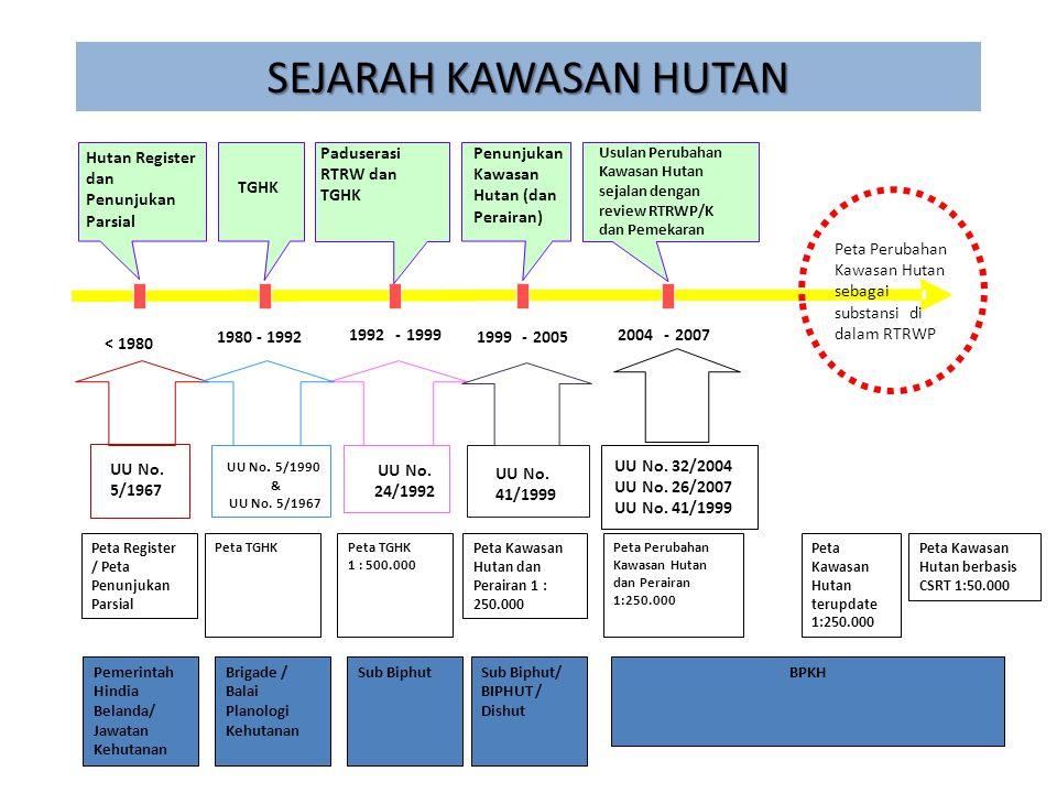 SEJARAH KAWASAN HUTAN 1980 - 1992 1992 - 1999 2005 < 1980