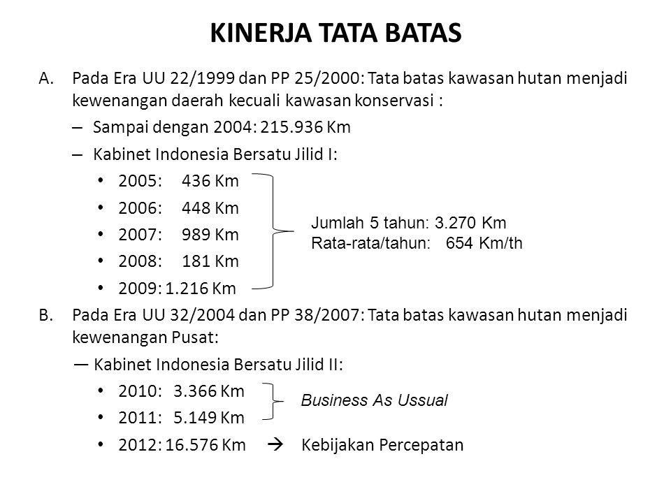 KINERJA TATA BATAS Pada Era UU 22/1999 dan PP 25/2000: Tata batas kawasan hutan menjadi kewenangan daerah kecuali kawasan konservasi :