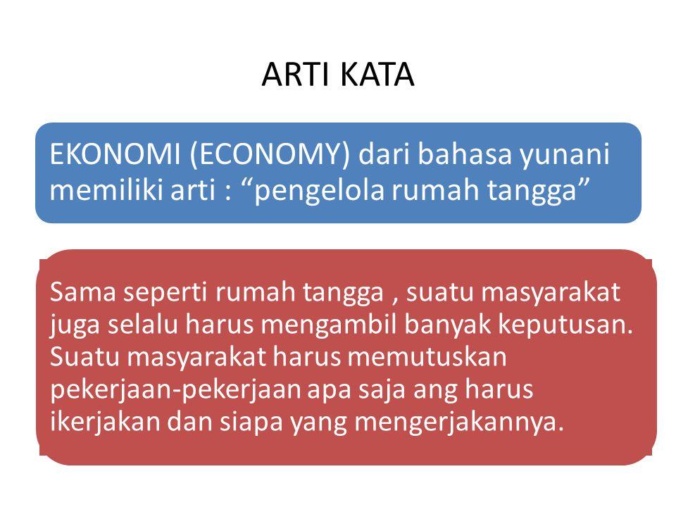ARTI KATA EKONOMI (ECONOMY) dari bahasa yunani memiliki arti : pengelola rumah tangga