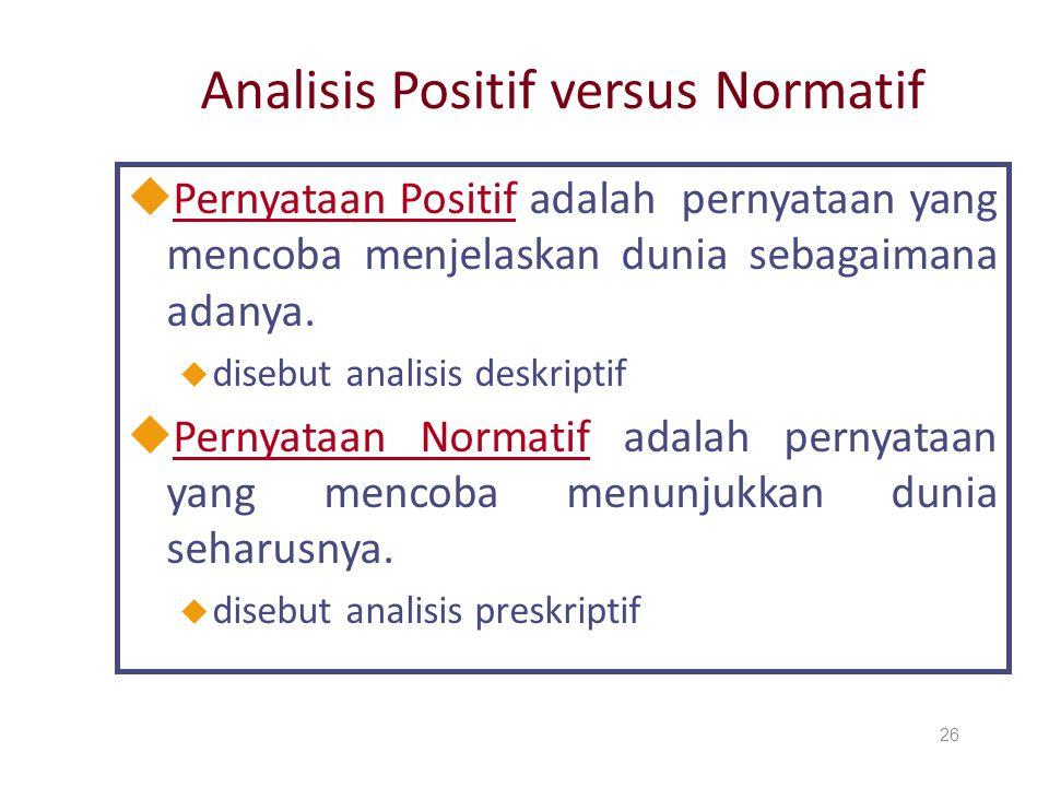 Analisis Positif versus Normatif