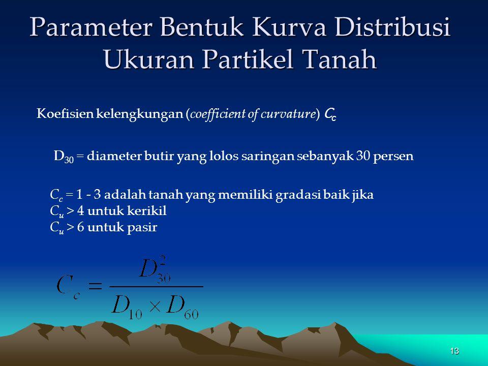 Parameter Bentuk Kurva Distribusi Ukuran Partikel Tanah