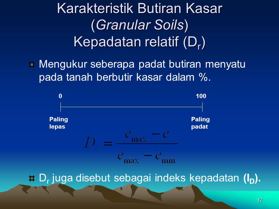 Karakteristik Butiran Kasar (Granular Soils) Kepadatan relatif (Dr)