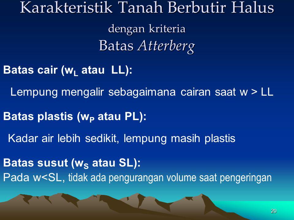 Karakteristik Tanah Berbutir Halus dengan kriteria Batas Atterberg