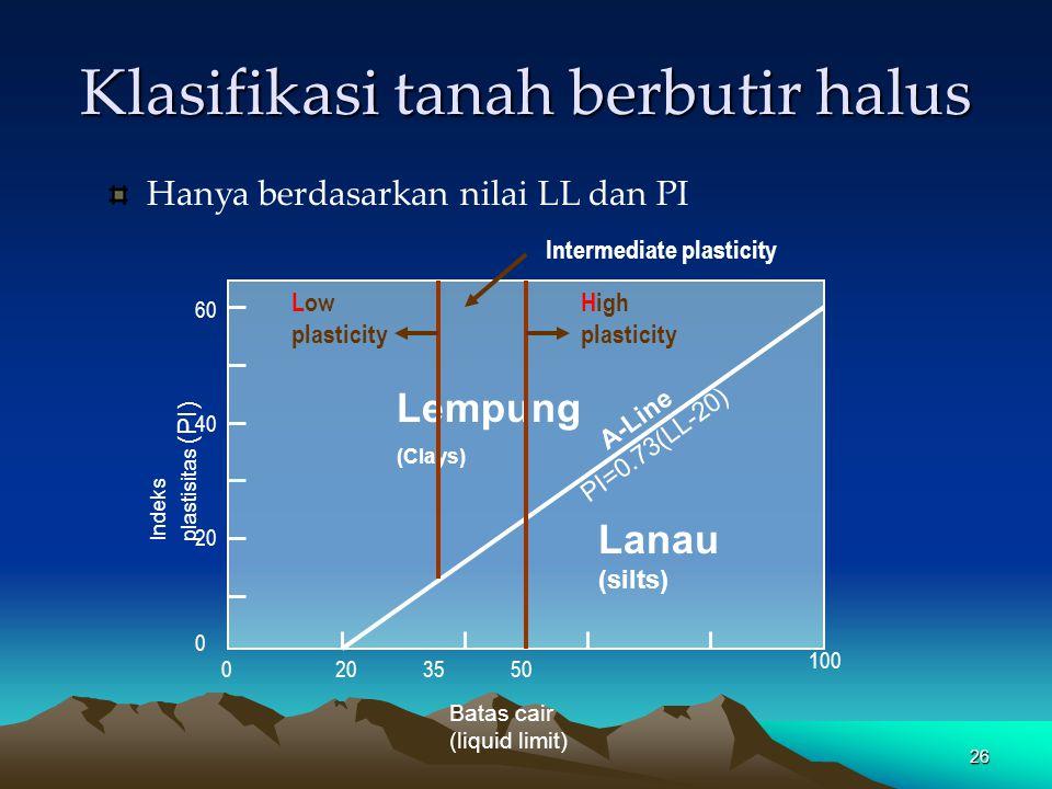 Klasifikasi tanah berbutir halus