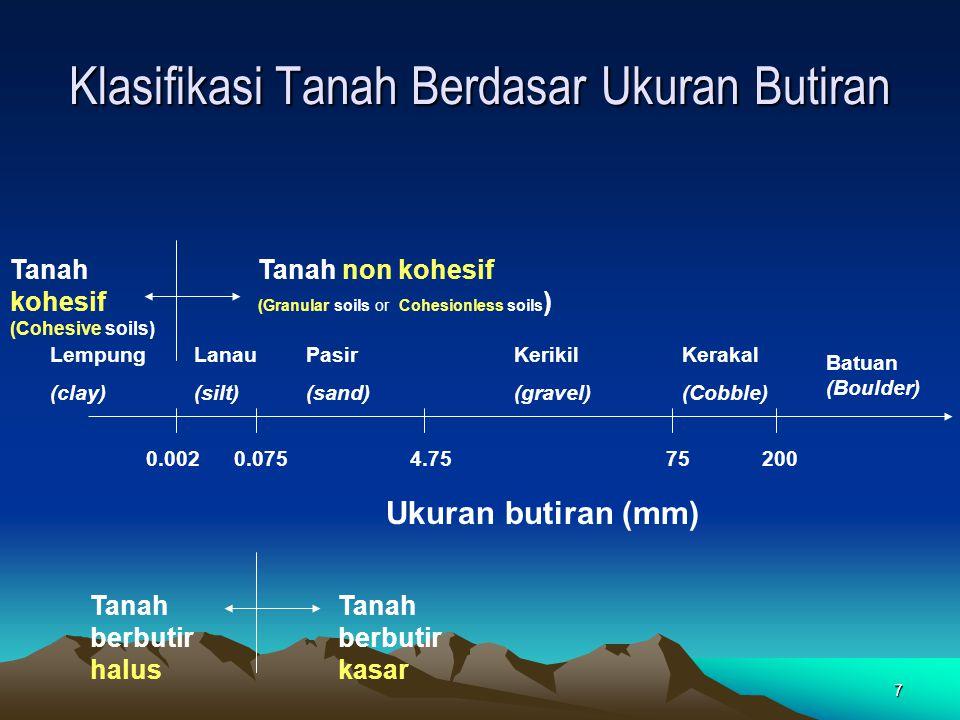 Klasifikasi Tanah Berdasar Ukuran Butiran