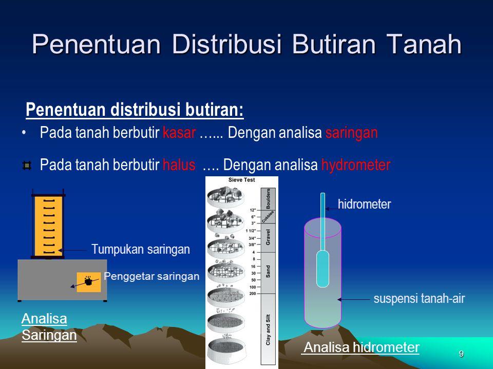 Penentuan Distribusi Butiran Tanah