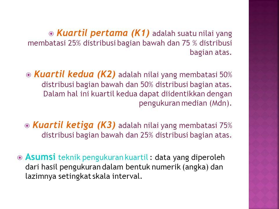 Kuartil pertama (K1) adalah suatu nilai yang membatasi 25% distribusi bagian bawah dan 75 % distribusi bagian atas.