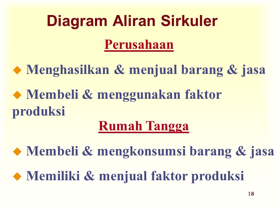 Diagram Aliran Sirkuler