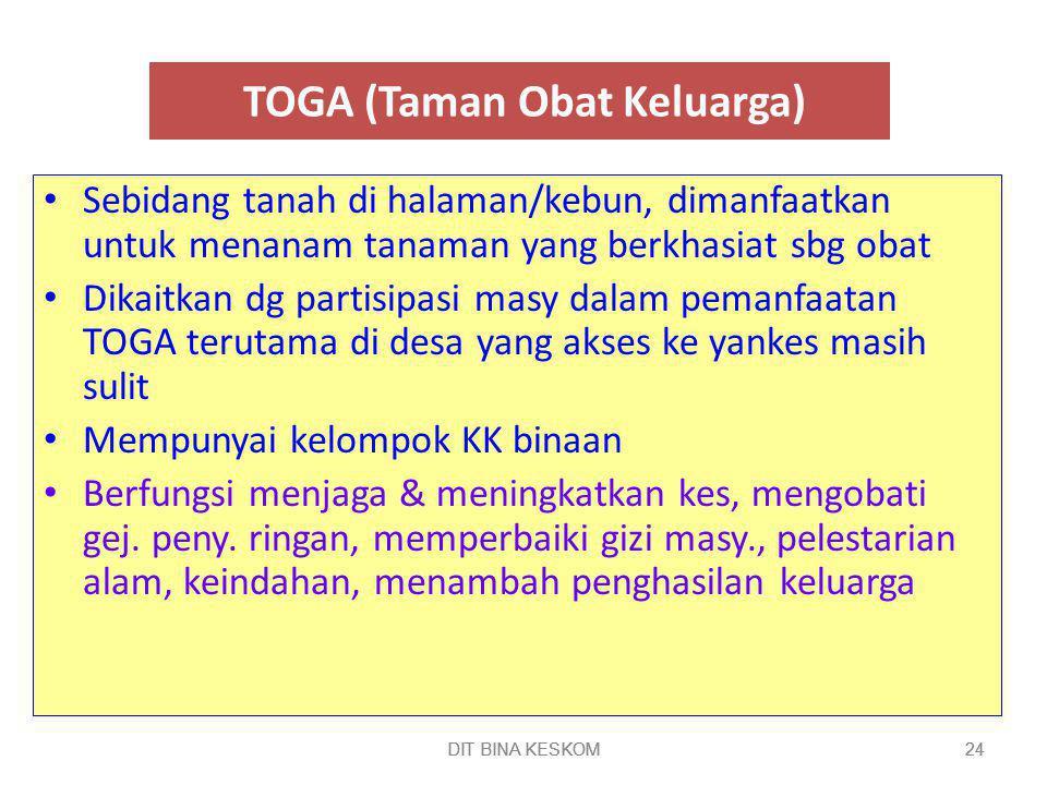 TOGA (Taman Obat Keluarga)