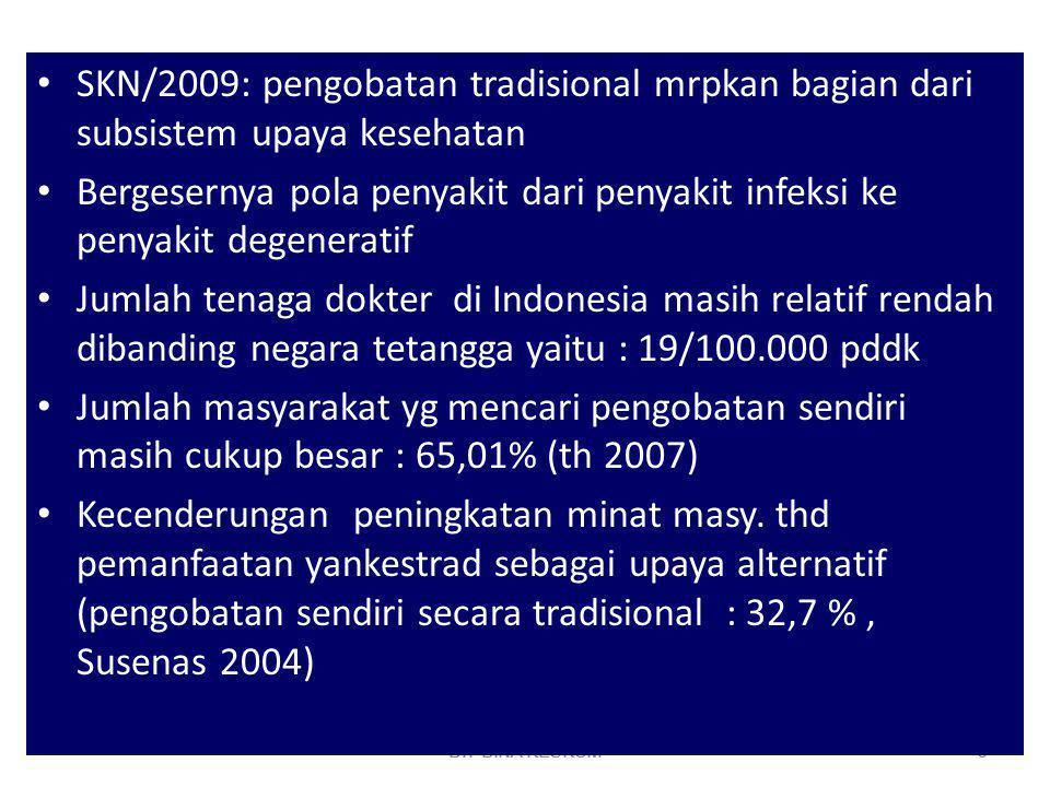 SKN/2009: pengobatan tradisional mrpkan bagian dari subsistem upaya kesehatan