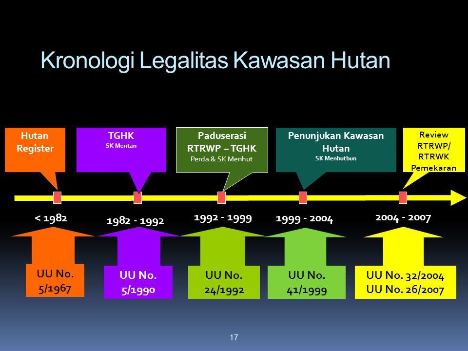 Kronologi Legalitas Kawasan Hutan