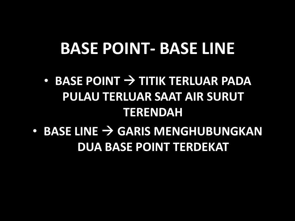 BASE POINT- BASE LINE BASE POINT  TITIK TERLUAR PADA PULAU TERLUAR SAAT AIR SURUT TERENDAH.
