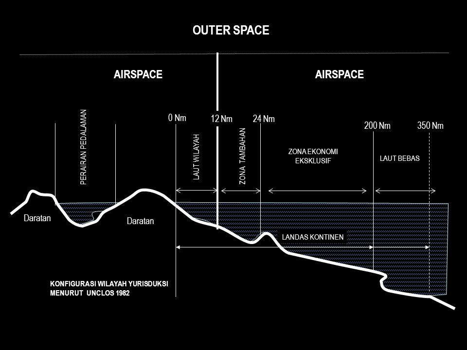 OUTER SPACE AIRSPACE 0 Nm 24 Nm 200 Nm 350 Nm Daratan 12 Nm