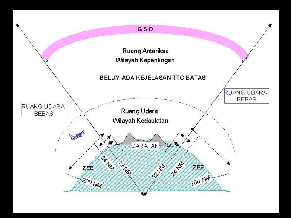 POSISI GEO STATIONARE SATELITE ORBITE ( GSO )