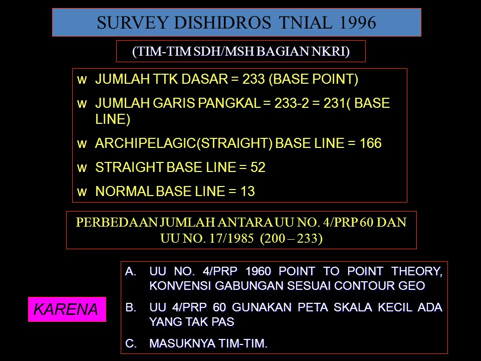 SURVEY DISHIDROS TNIAL 1996