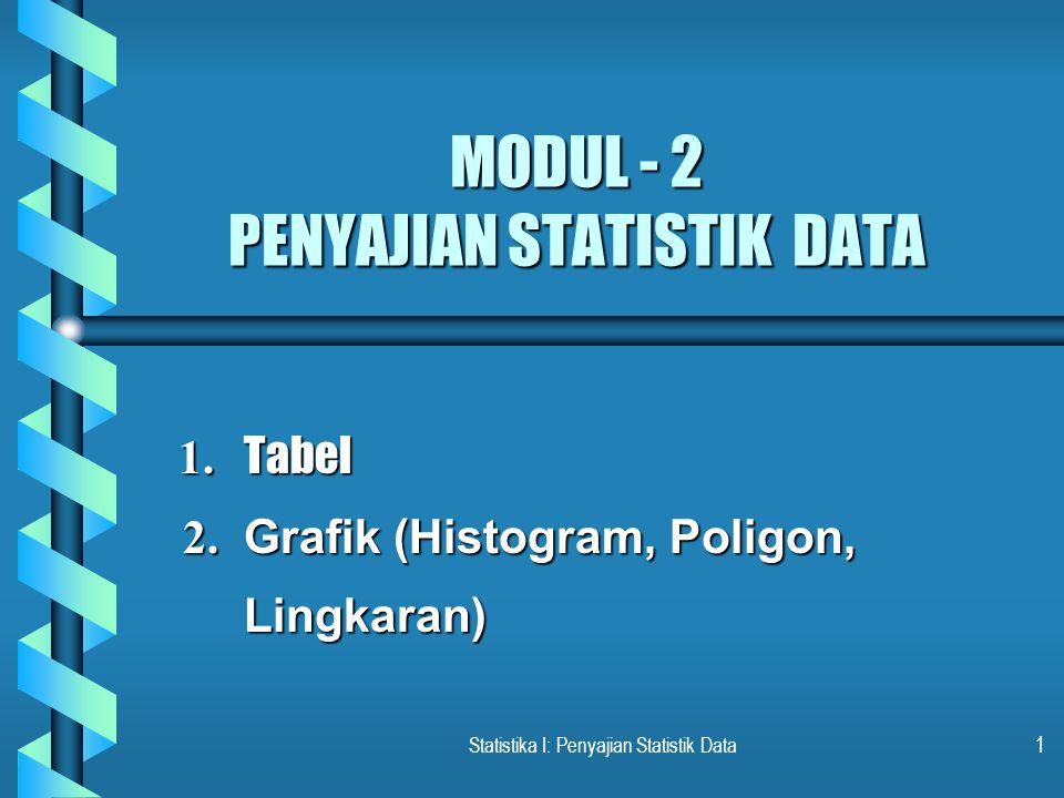 MODUL - 2 PENYAJIAN STATISTIK DATA