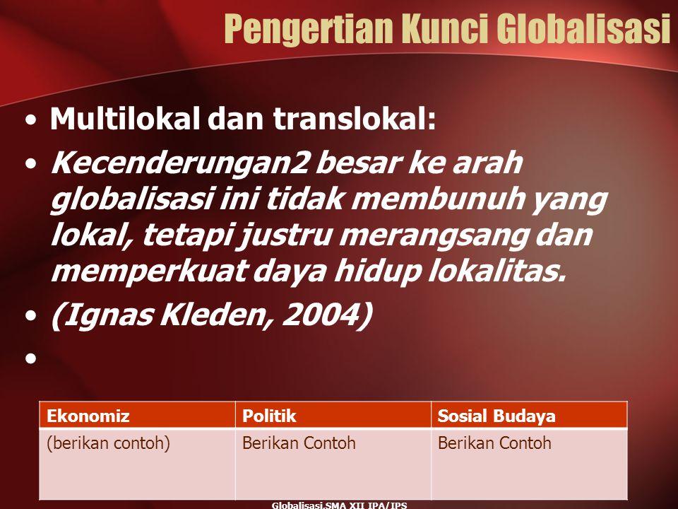 Pengertian Kunci Globalisasi