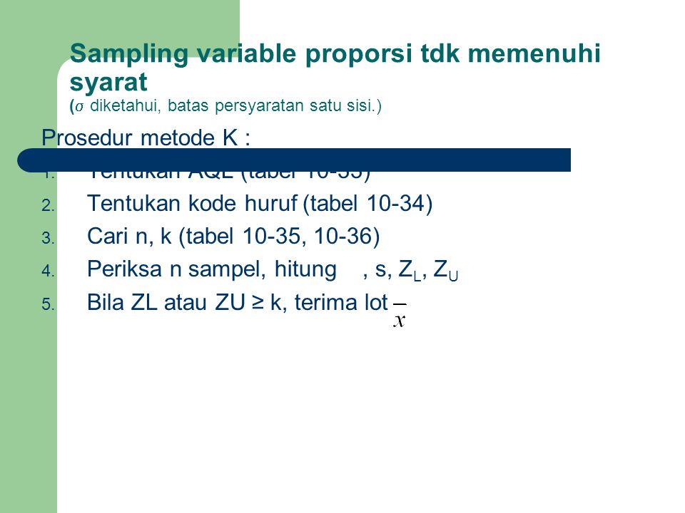 Sampling variable proporsi tdk memenuhi syarat ( diketahui, batas persyaratan satu sisi.)