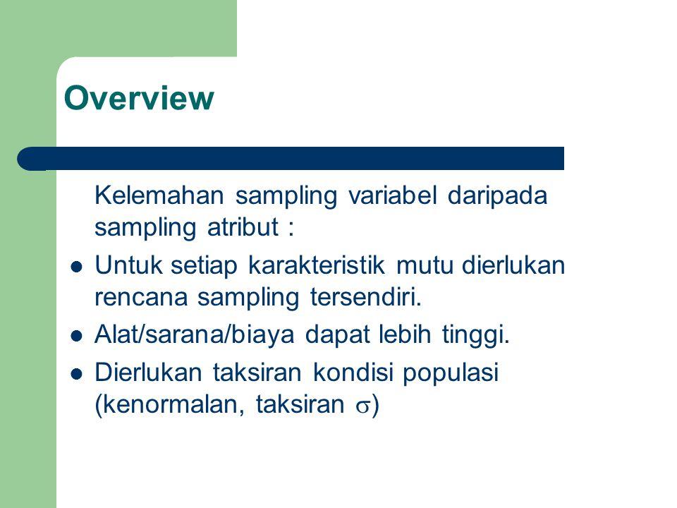 Overview Kelemahan sampling variabel daripada sampling atribut :