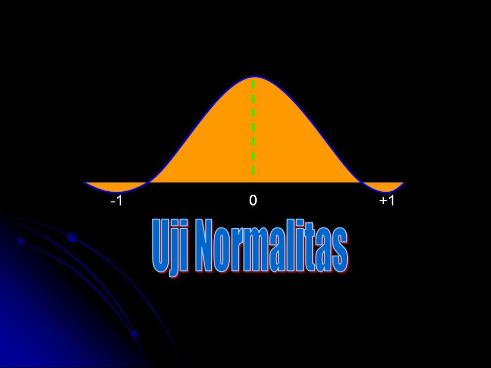 -1 0 +1 Uji Normalitas