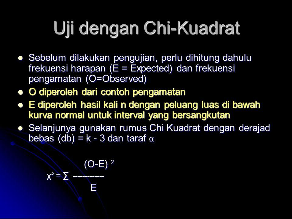 Uji dengan Chi-Kuadrat