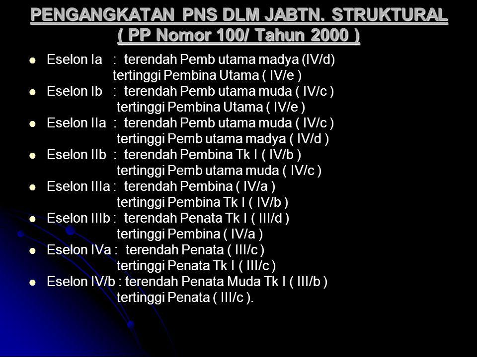 PENGANGKATAN PNS DLM JABTN. STRUKTURAL ( PP Nomor 100/ Tahun 2000 )