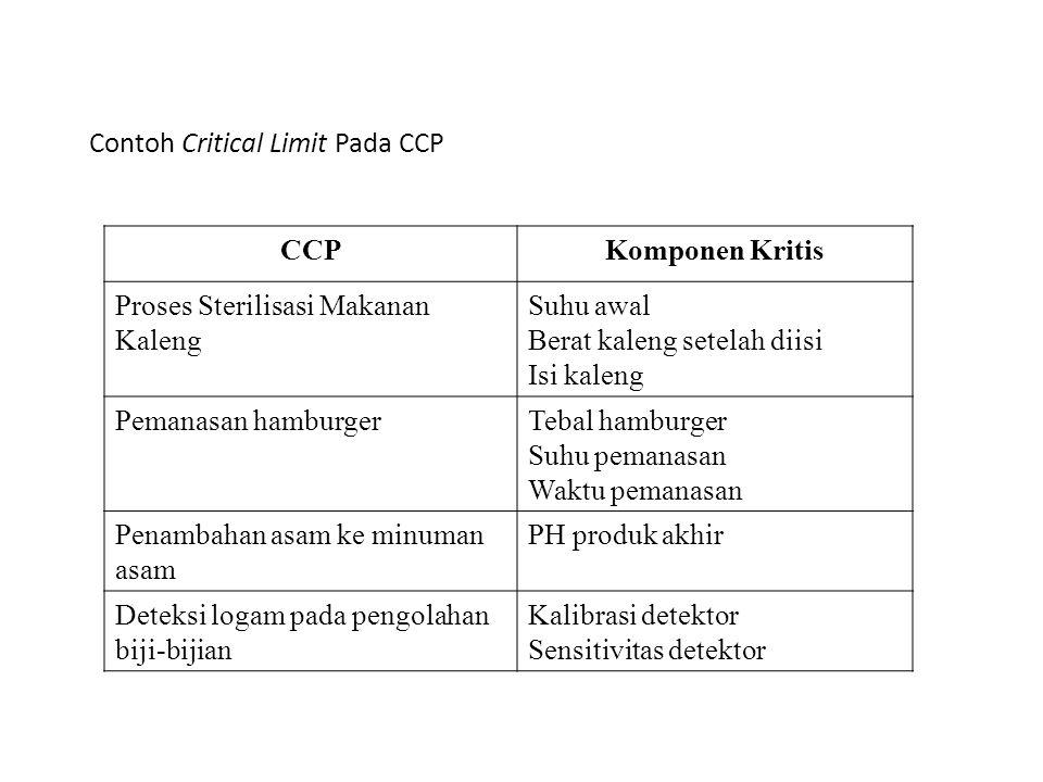 Contoh Critical Limit Pada CCP