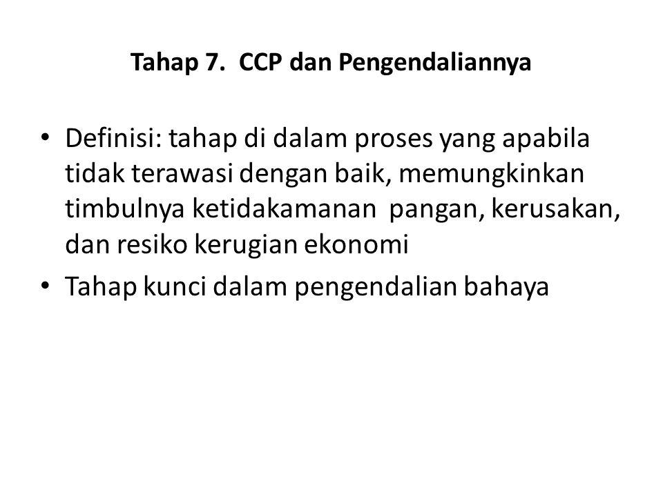 Tahap 7. CCP dan Pengendaliannya