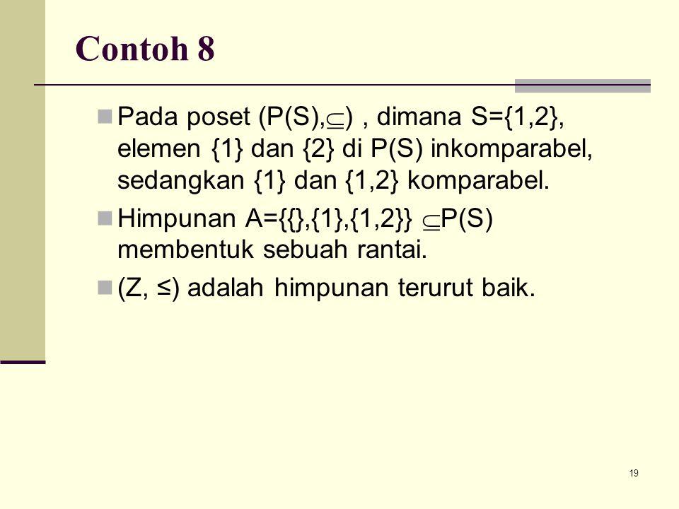 Contoh 8 Pada poset (P(S),) , dimana S={1,2}, elemen {1} dan {2} di P(S) inkomparabel, sedangkan {1} dan {1,2} komparabel.