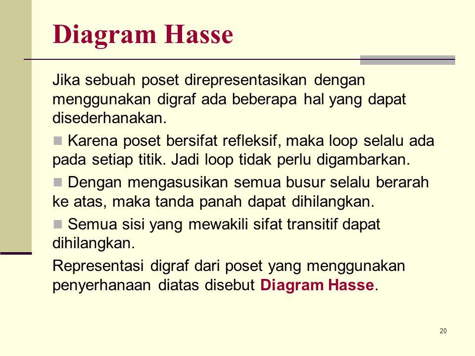 Relasi ekivalen dan urutan parsial ppt download 20 diagram hasse ccuart Gallery