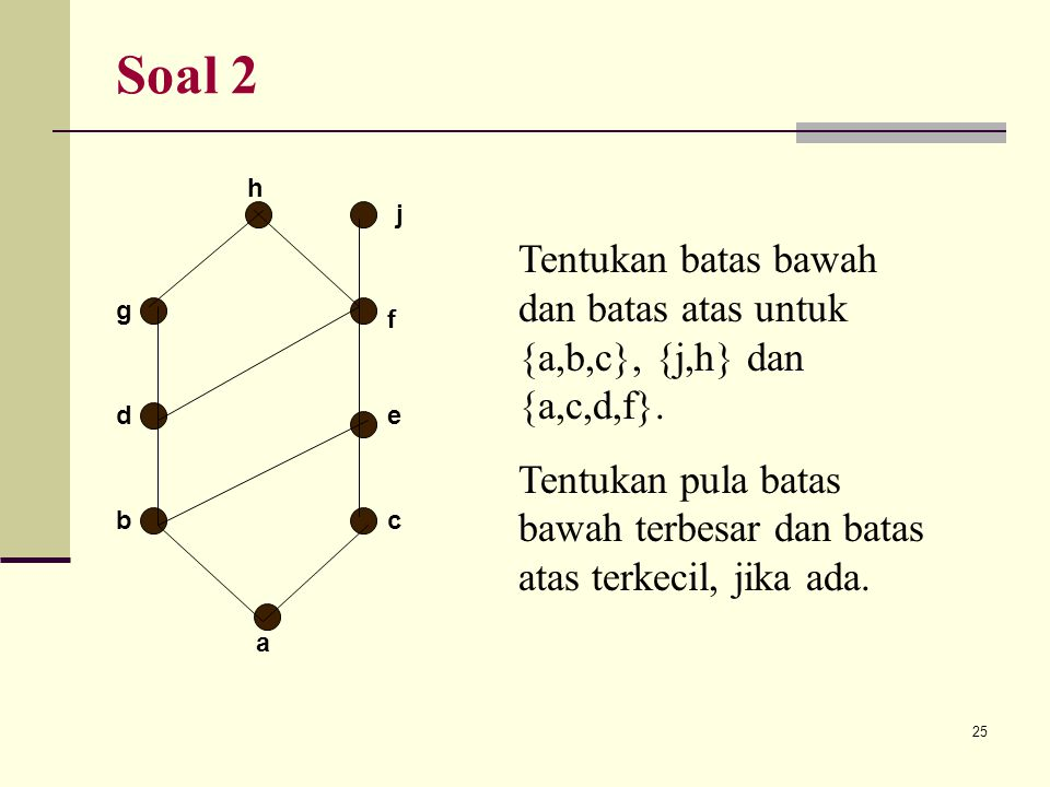 Soal 2 h. a. g. d. b. c. e. f. j. Tentukan batas bawah dan batas atas untuk {a,b,c}, {j,h} dan {a,c,d,f}.
